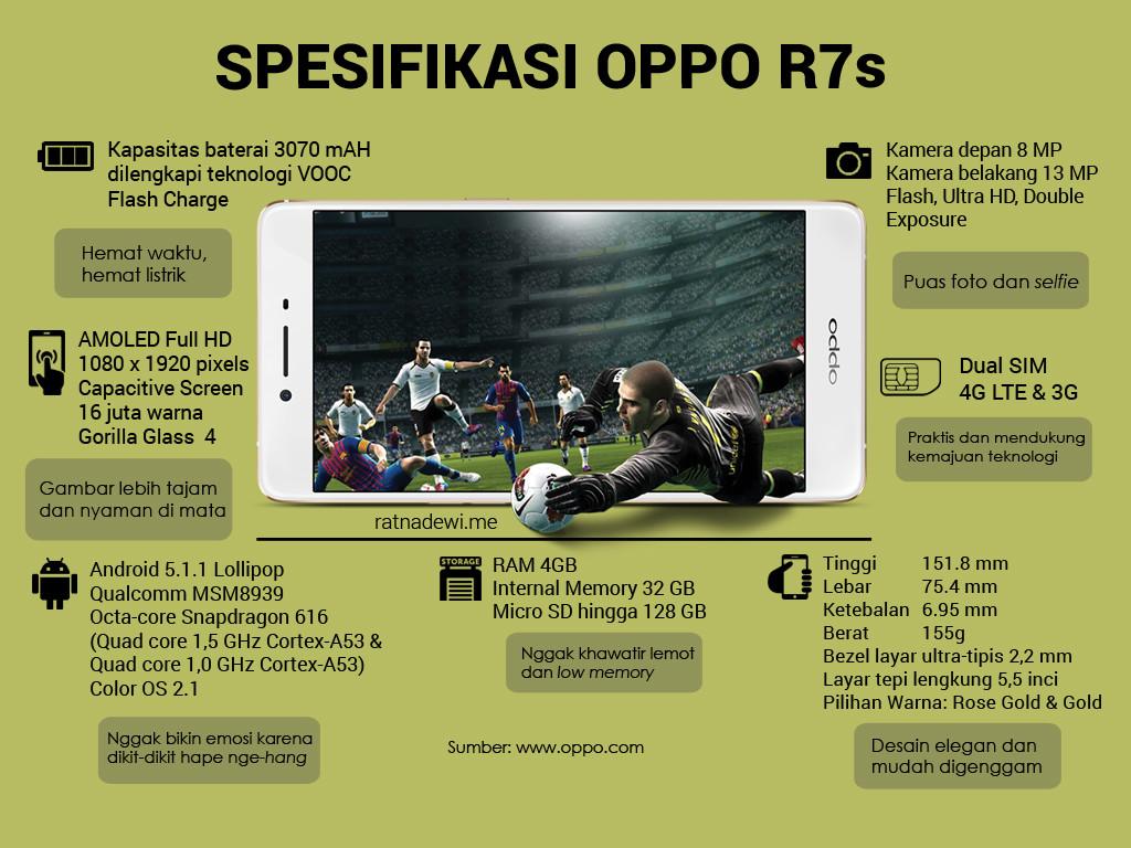 spesifikasi-oppo-R7s