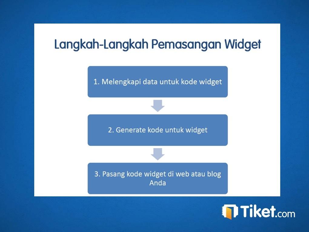 langkah pemasangan widget