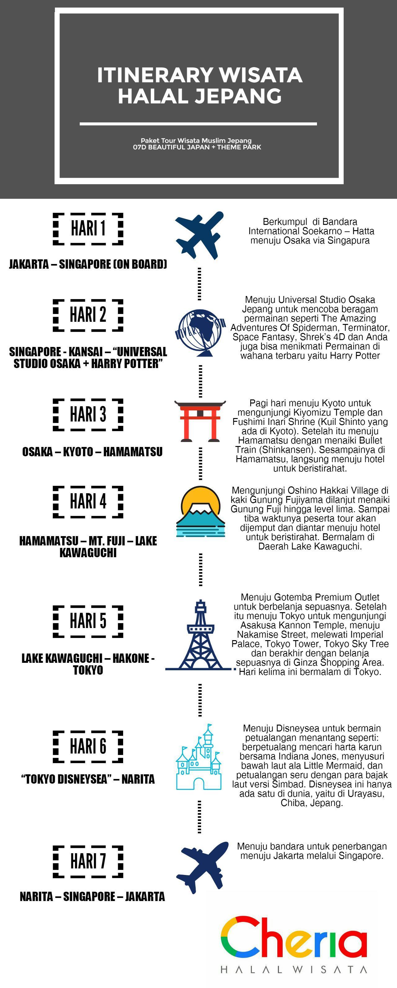 itinerary wisata halal Jepang (2)